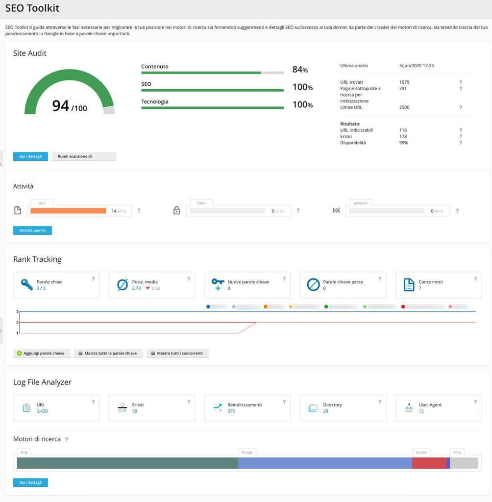 SEO Toolkit - dashboard