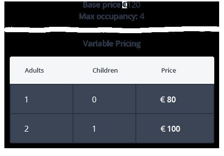 Hotel Booking - Tariffe per persona