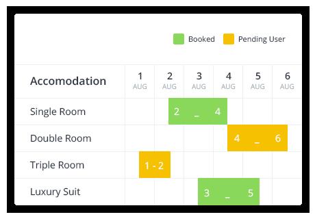 Hotel Booking - Calendario centralizzato delle prenotazioni
